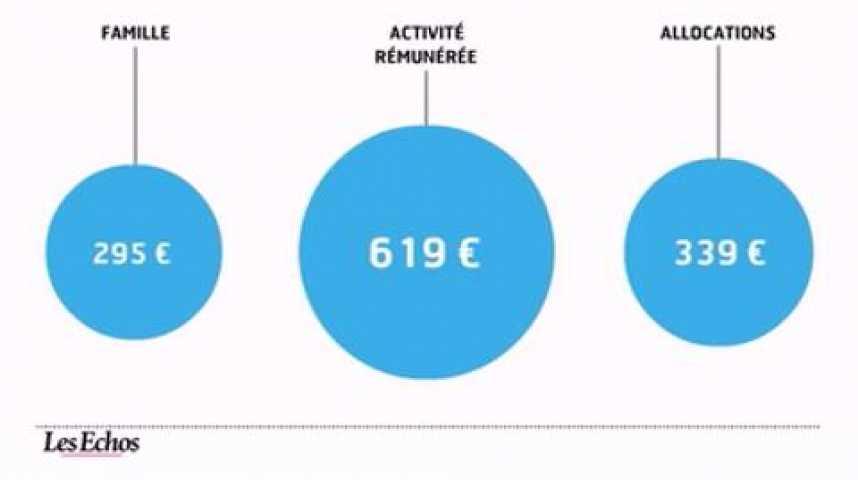 Illustration pour la vidéo L'infographie du jour : Comment vivent les étudiants en France