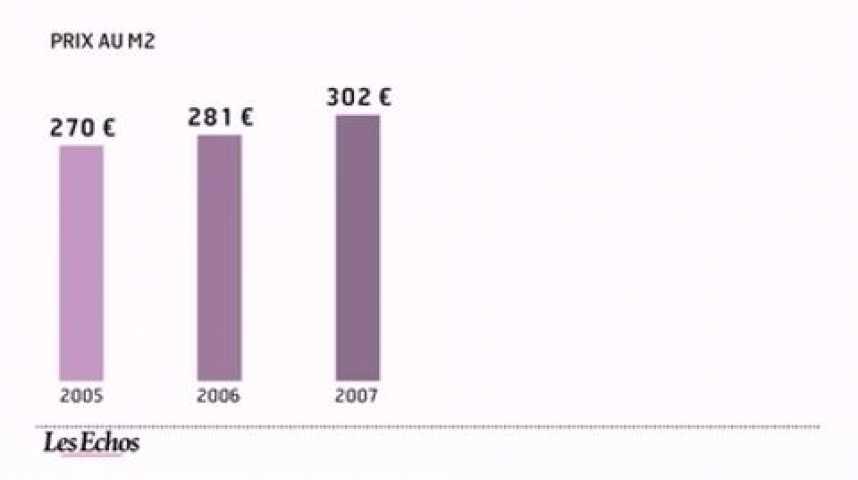 Illustration pour la vidéo L'infographie du jour : L'immobilier de bureau se ressaisit