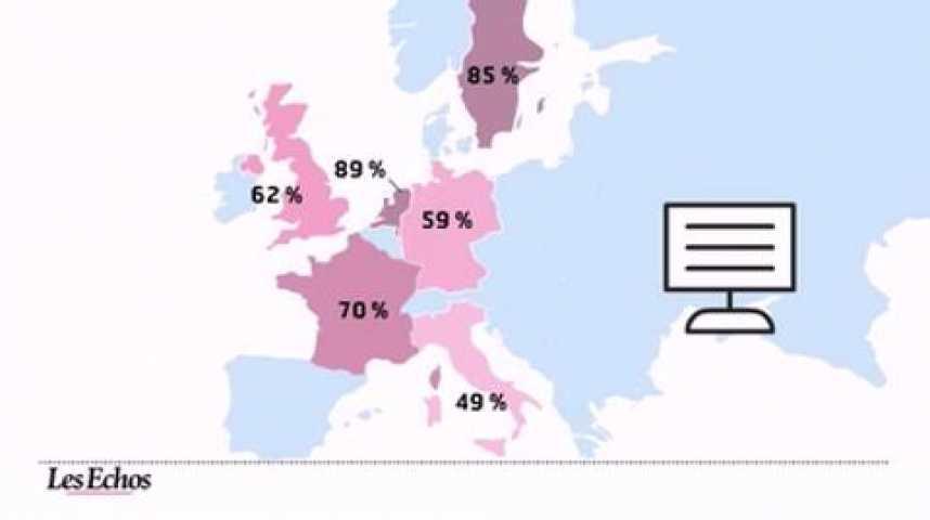 Illustration pour la vidéo L'infographie du jour : Les Français et les TIC