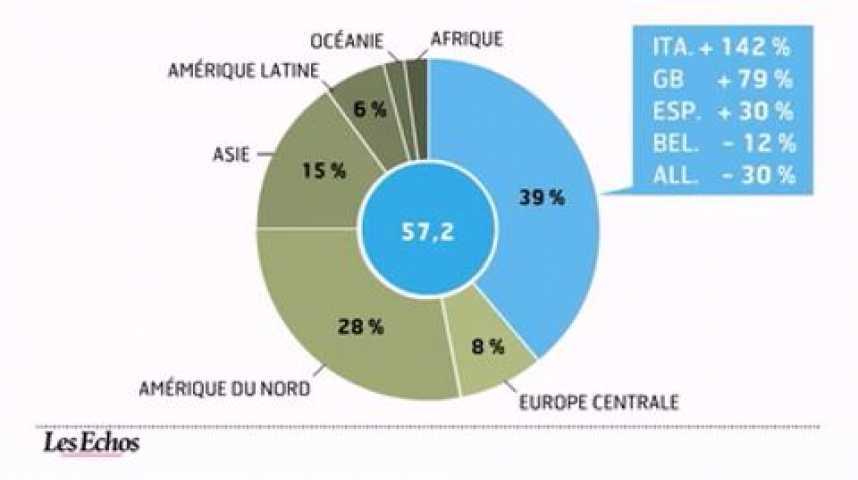 Illustration pour la vidéo L'infographie du jour : Le cinéma français retrouve des couleurs