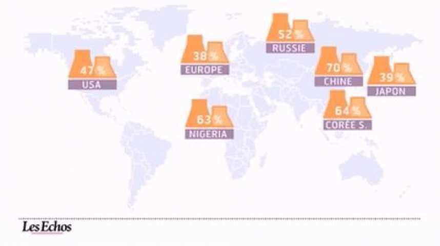 Illustration pour la vidéo L'infographie du jour : l'opinion internationale face au nucléaire