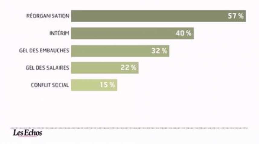 Illustration pour la vidéo L'infographie du jour : les DRH jugent le climat social plutôt bon