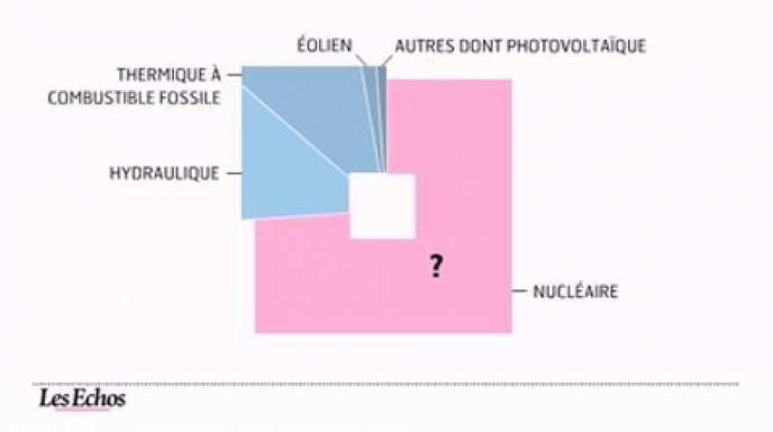 Illustration pour la vidéo L'infographie du jour : Le nucléaire, un nouvel enjeu politique ?