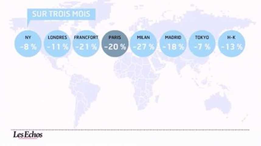 Illustration pour la vidéo L'infographie du jour : Bilan d'un été noir en Bourse