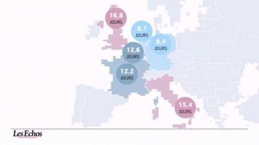 Illustration pour la vidéo L'infographie du jour : 61% des entreprises paient en retard