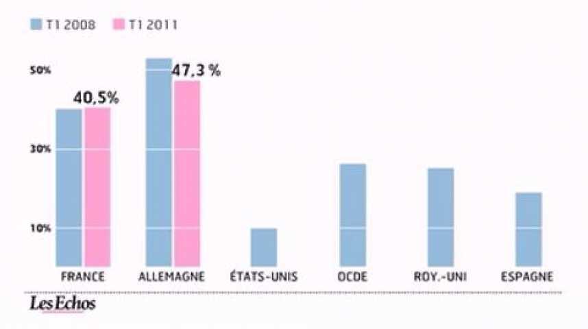 Illustration pour la vidéo L'infographie du jour : les chiffres du chômage dans la zone OCDE