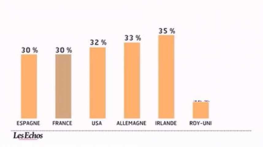 Illustration pour la vidéo L'infographie du jour : Un salarié sur trois pense à quitter son entreprise