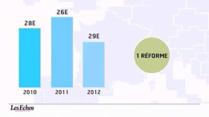 Illustration pour la vidéo L'infographie du jour : L'environnement des affaires dans le monde