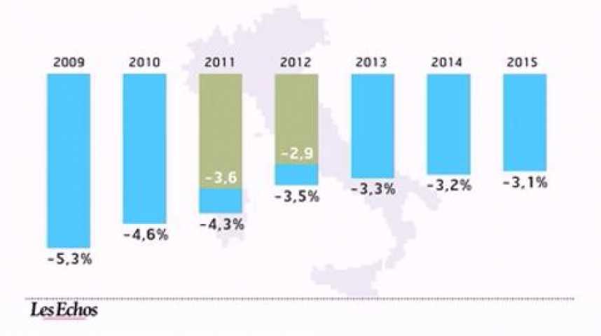 Illustration pour la vidéo L'infographie du jour : l'état des finances publiques italiennes