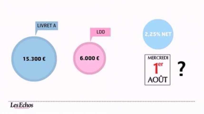 Illustration pour la vidéo L'infographie du jour : Patrimoine, comprendre 2011 et anticiper 2012