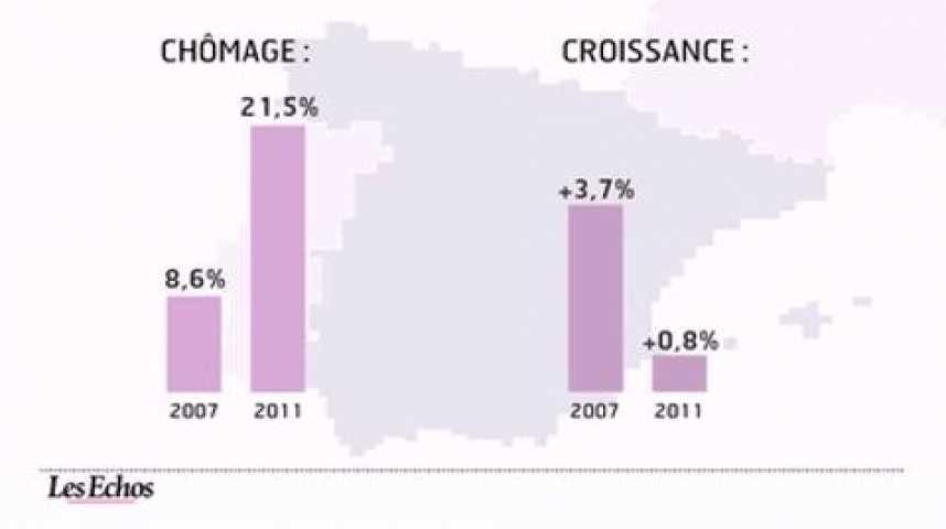 Illustration pour la vidéo L'infographie du jour : l'état des finances publiques espagnoles