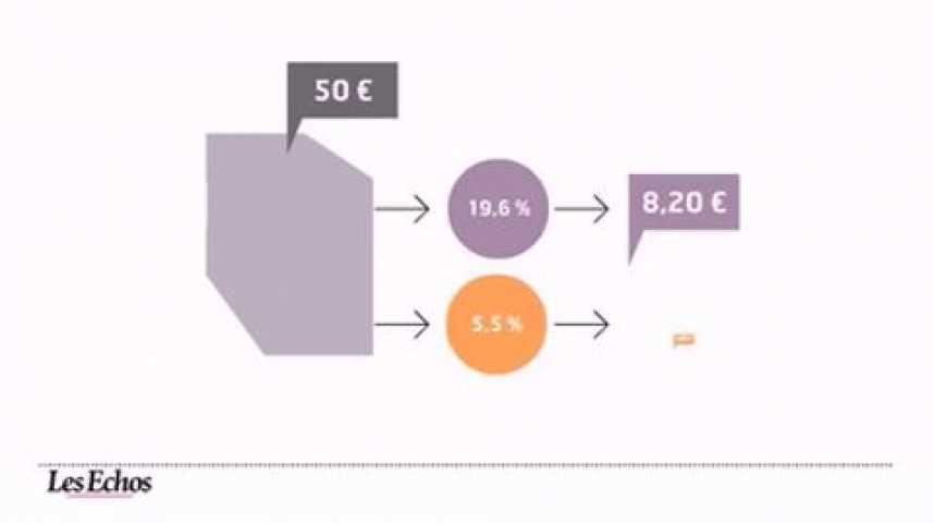 Illustration pour la vidéo L'infographie du jour : la TVA en débat