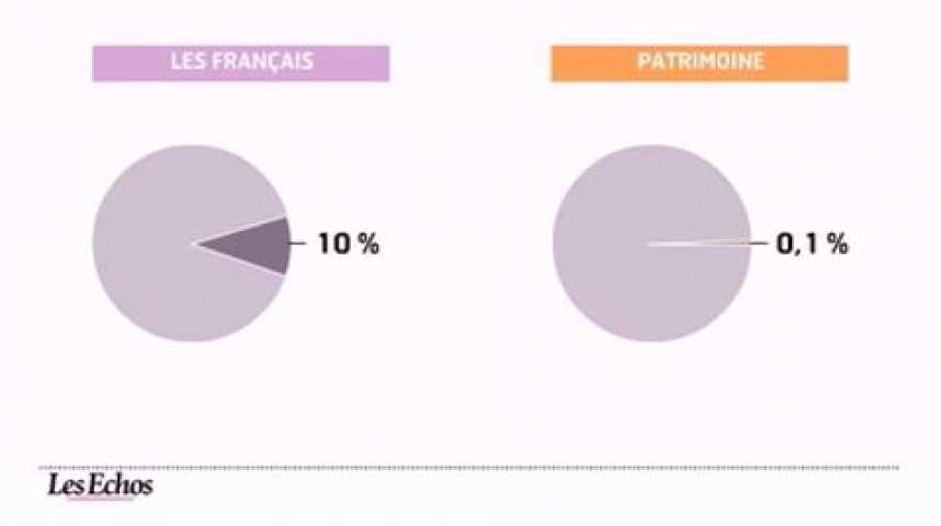 Illustration pour la vidéo L'infographie du jour : les inégalités de patrimoine s'accroissent