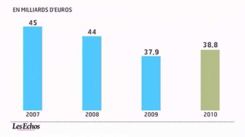 Illustration pour la vidéo L'infographie du jour : Le crédit à la consommation redémarre
