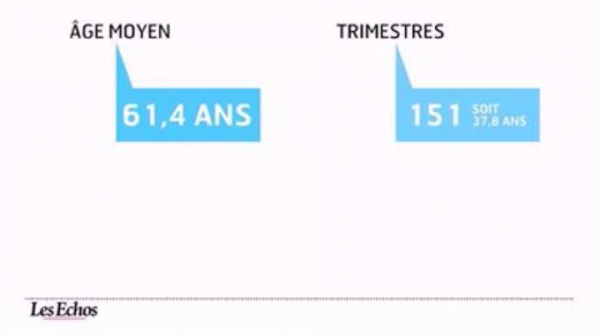 Illustration pour la vidéo L'infographie du jour : Retraites, le bilan 2010