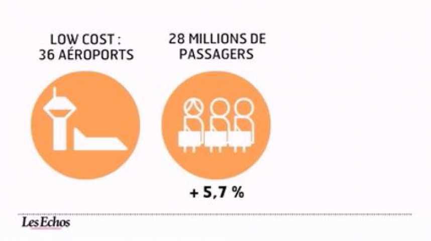 Illustration pour la vidéo L'infographie animée du jour : Le classement des aéroports français