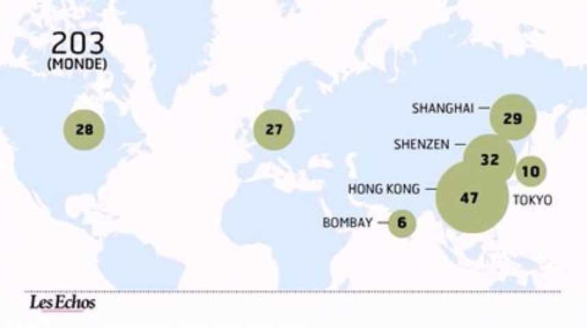 Illustration pour la vidéo L'infographie du jour : Reprise des introductions en Bourse en 2010