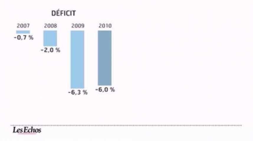 Illustration pour la vidéo L'infographie du jour : Le déficit public de la zone euro