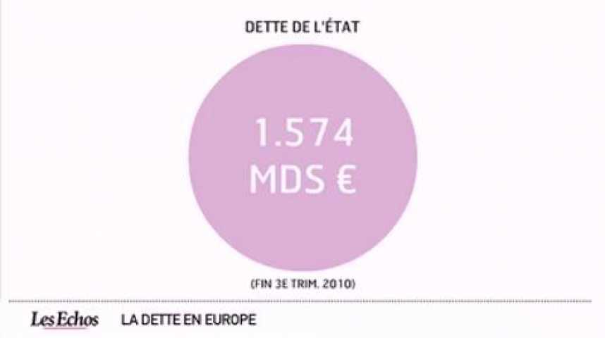 Illustration pour la vidéo Infographie : La dette en Europe