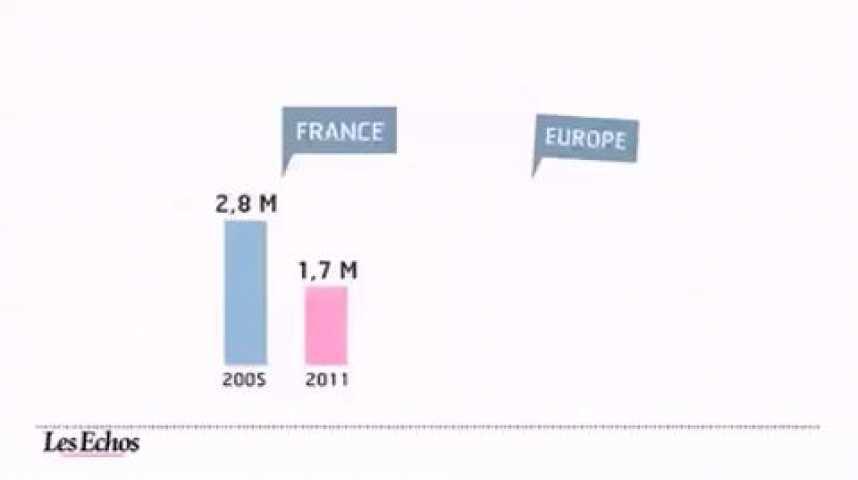 Illustration pour la vidéo Délocalisations automobiles, désindustrialisation européenne