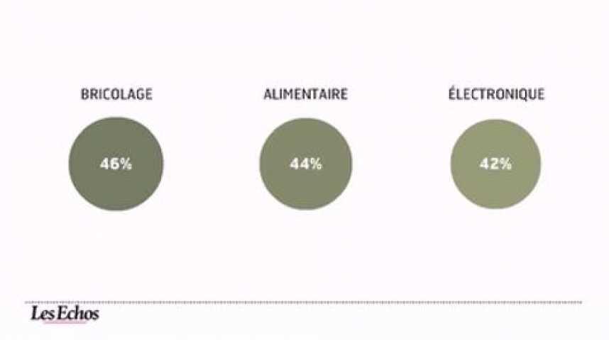 Illustration pour la vidéo L'infographie du jour : le jugement des Français sur les prix des grandes enseignes