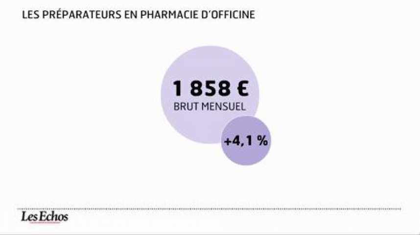 Illustration pour la vidéo L'infographie du jour : les salaires dans la santé en petite hausse