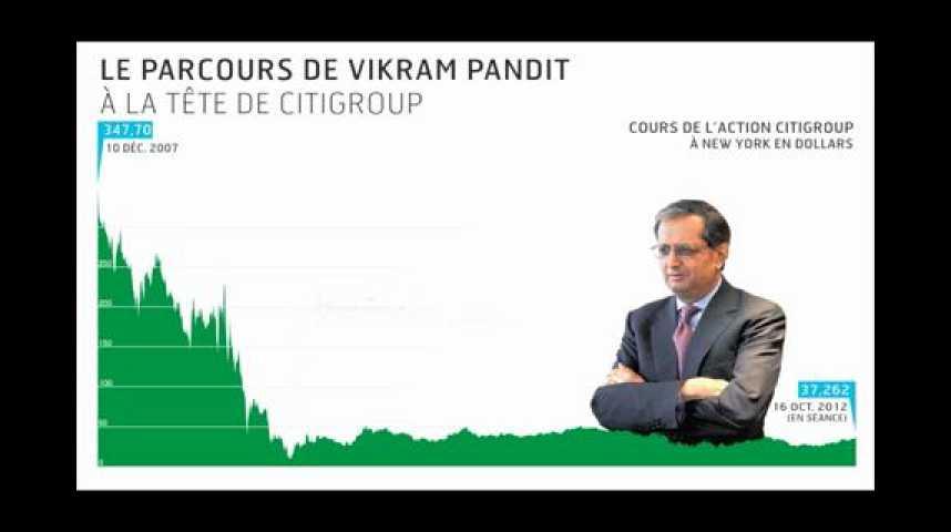Illustration pour la vidéo Infographie : Le parcours de Vikram Pandit (Citigroup)