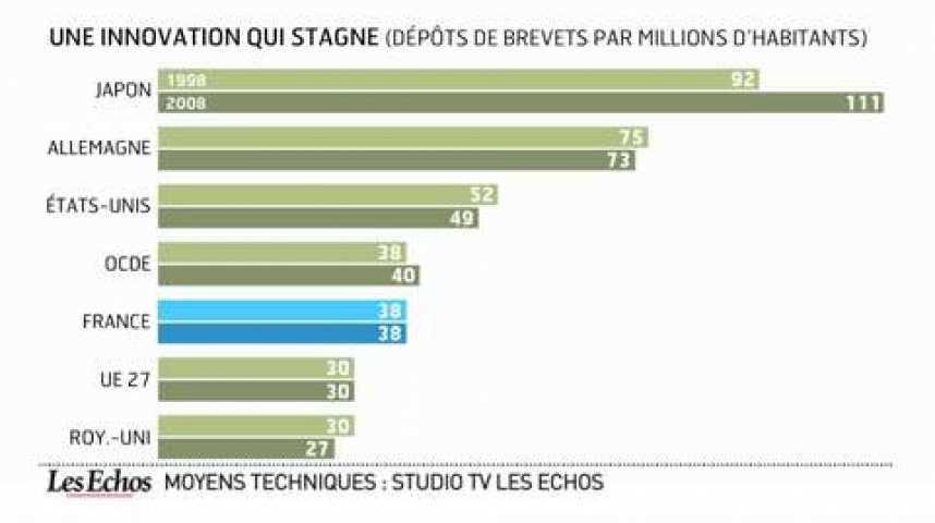 Illustration pour la vidéo L'infographie du jour : les faiblesses économiques de la France
