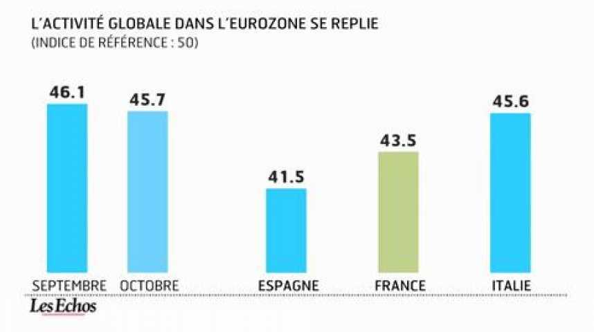 Illustration pour la vidéo L'infographie du jour : la zone euro s'enfonce dans la récession