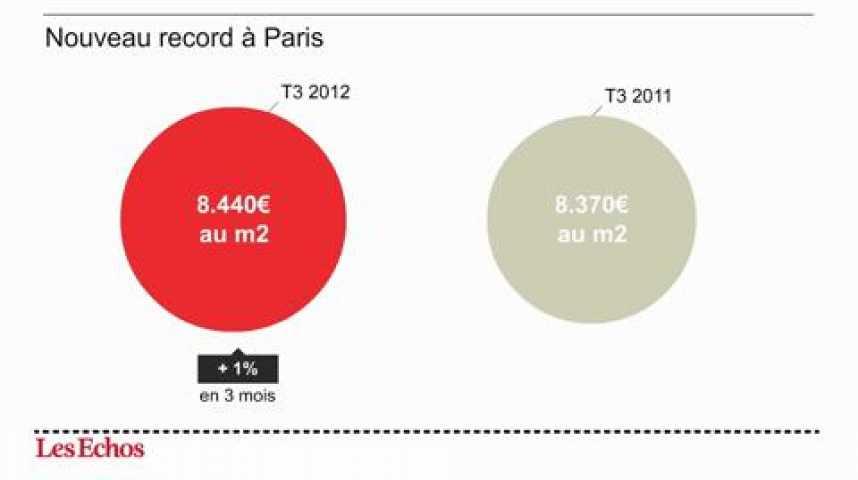 Illustration pour la vidéo L'infographie du jour : nouveau record pour le prix de l'immobilier à Paris