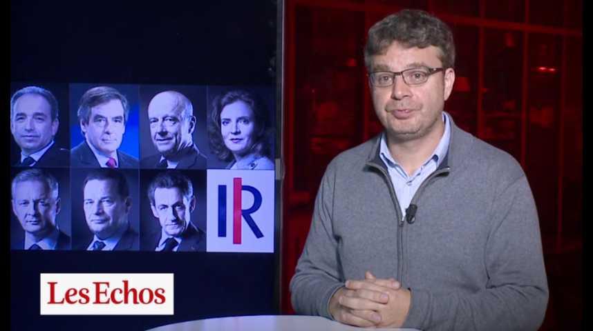 Illustration pour la vidéo Primaire à droite : Fillon sème Sarkozy et Juppé, au coude-à-coude pour la deuxième place