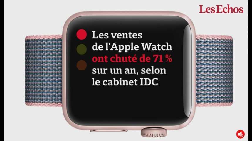 Illustration pour la vidéo Les ventes de l'Apple Watch chutent... son coût de fabrication aussi