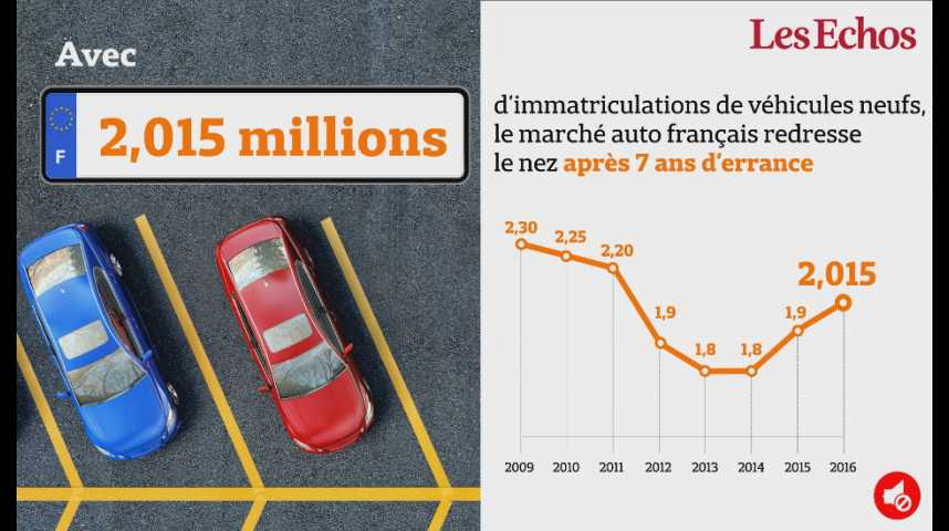 Illustration pour la vidéo Bonne nouvelle ! Le marché automobile français redresse le nez