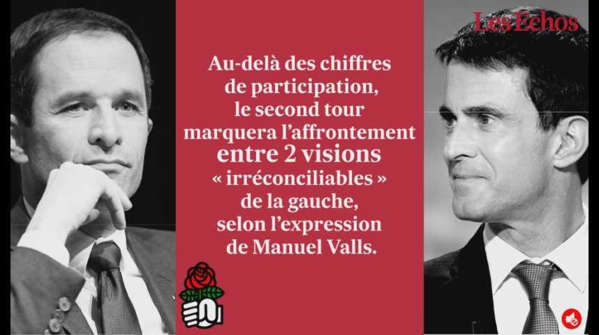 Illustration pour la vidéo Primaire de la gauche : Manuel Valls peut-il rattraper son retard sur Benoît Hamon ?