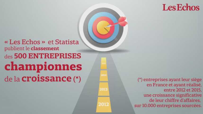 Illustration pour la vidéo Les 500 entreprises françaises championnes de la croissance