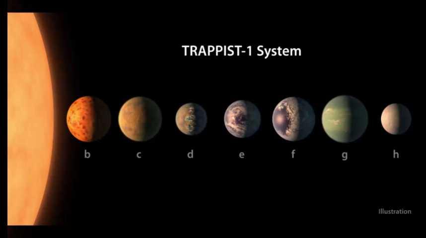 Illustration pour la vidéo La Nasa annonce la découverte de 7 exoplanètes