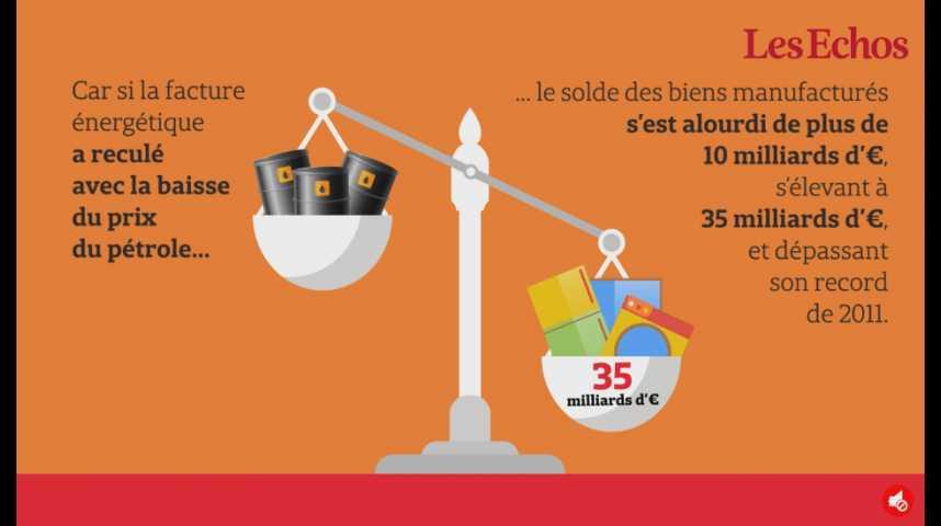 Illustration pour la vidéo L'inquiétant creusement du déficit commercial français