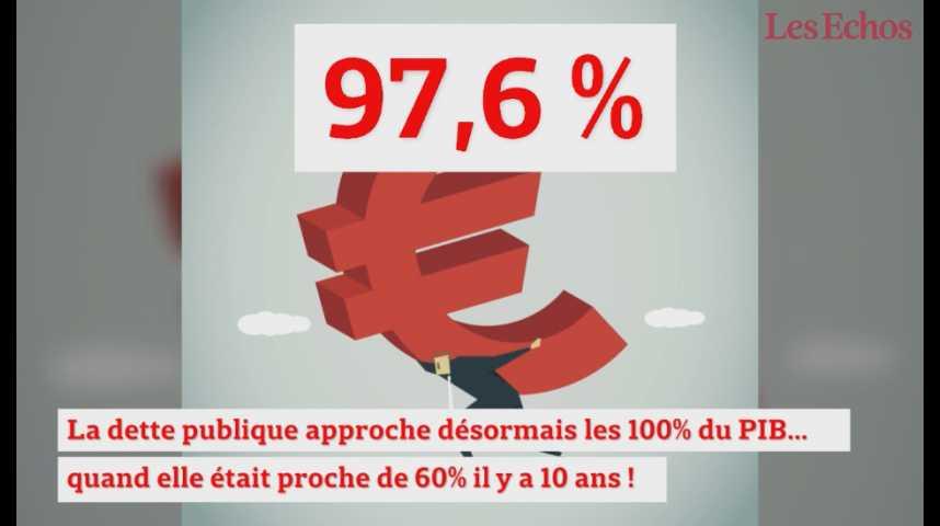 Illustration pour la vidéo Dette : le nouveau « rapport Pébereau » sonne l'alarme