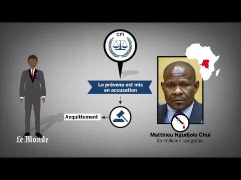 La CPI : Cour pénale internationale (d'Afrique)
