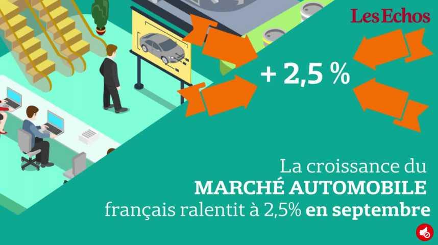 Illustration pour la vidéo La croissance du marché automobile français ralentit, à 2,5%, en septembre