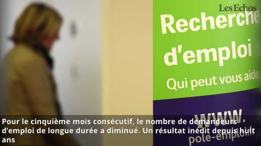 Illustration pour la vidéo Chômage : nouvelle baisse en juillet