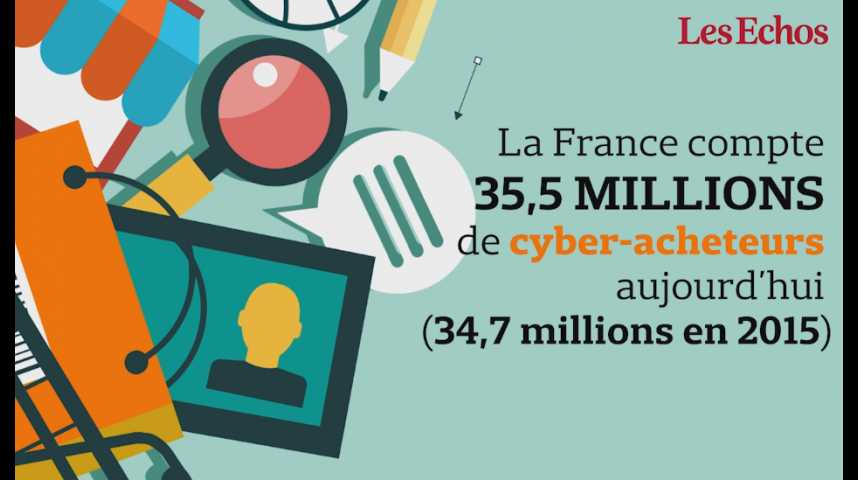 Illustration pour la vidéo Les ventes sur Internet ont bondi de 15 % au 2e trimestre en France