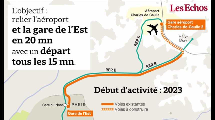 Illustration pour la vidéo Une taxe d'1 euro sur les billets d'avion pour financer le CDG Express