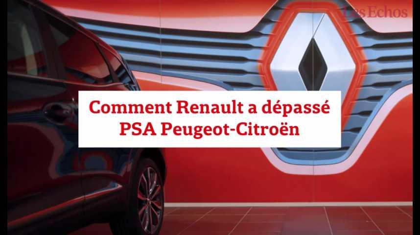 Illustration pour la vidéo Comment Renault a dépassé PSA Peugeot-Citroën