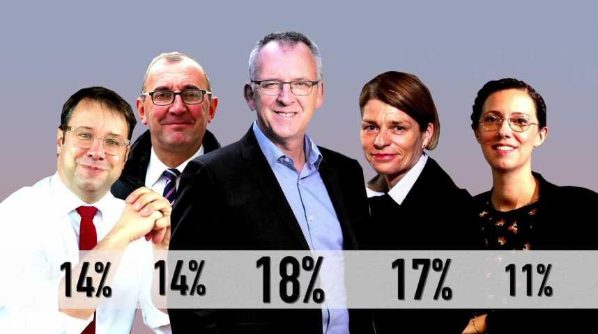 Thumbnail L'Institut Odoxa commente le sondage sur les régionals