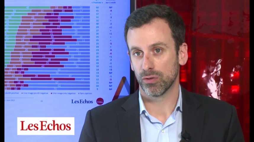 Illustration pour la vidéo Sondage popularité : Hulot au pinacle, Ferrand et Valls abîmés