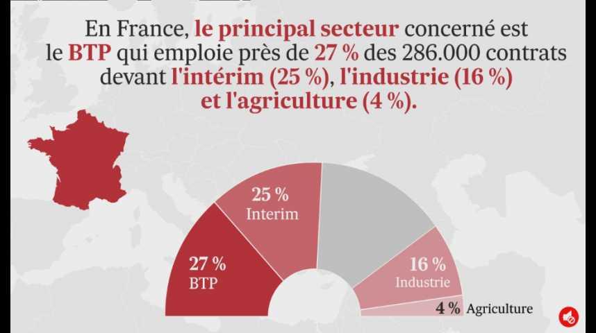 Illustration pour la vidéo Combien sont les travailleurs détachés en France ? (et d'où viennent-ils ?)