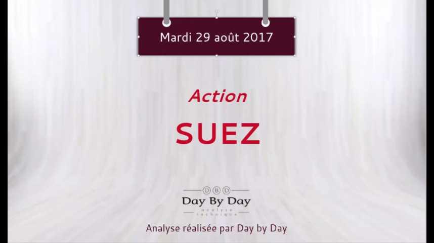 Illustration pour la vidéo Action Suez - repli sous la résistance - Flash Analyse IG 29.08.2017