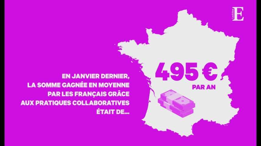 Illustration pour la vidéo Les Français, champions d'Europe de l'économie collaborative