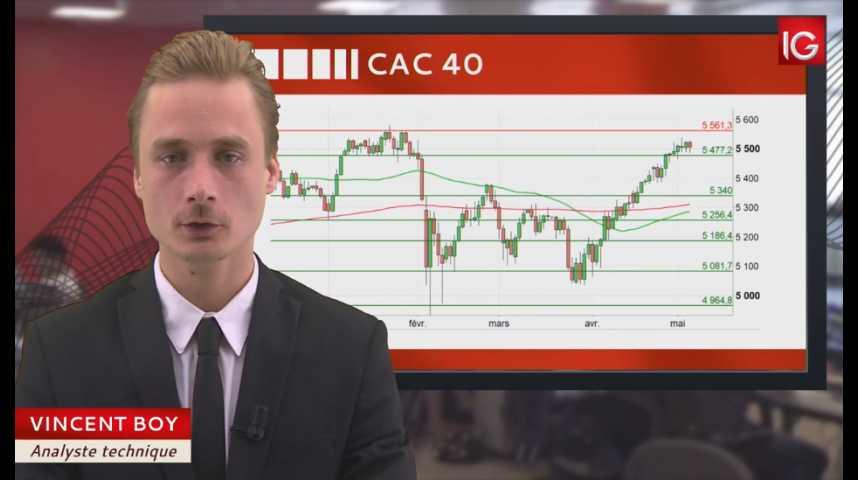 Illustration pour la vidéo Point Bourse IG du Lundi 7 mai
